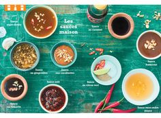 10 recettes de sauces pour assaisonner vos plats vietnamiens ou non.