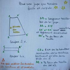 Jupe qui tourne facile http://p1.storage.canalblog.com/14/99/244931/31964794.jpg