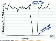 Frequency of miracles