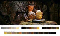 ¿Cómo usan la paleta de color los directores de arte para producir esos formidables efectos con los que nos hacen creer en la magia del cine? Aprende a reconocer con esta guía cinco de sus ejemplos...