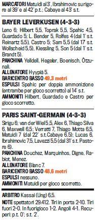 SCRIVOQUANDOVOGLIO: CALCIO CHAMPIONS LEAGUE:OTTAVI DI FINALE ANDATA (1...
