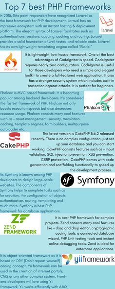 Dinesh on java spring mvc interceptor with example programming php is most popular scripting language in the world are you looking for best php framework for your work heres the list of some best php frameworks for malvernweather Choice Image