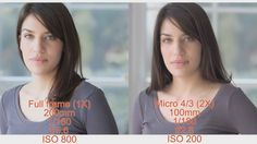 Finally, now everyone gets it! Crop Factor: Why you multiply the aperture by the crop factor when compa...