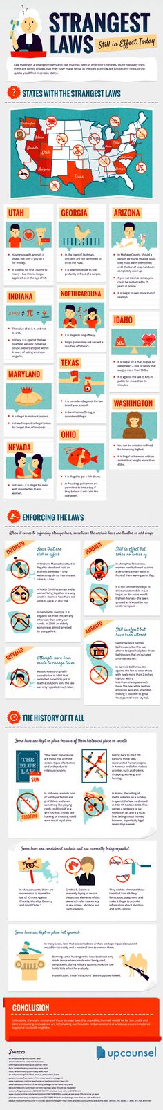 Image: http://blog.upcounsel.com/wp-content/uploads/2013/10/strangest-laws-still-in-effect-today-infographic.png