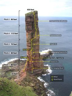 Would you climb this blind? The Blind Man of Hoy is an inspiring true story of a man who did. Solo Climbing, Rock Climbing Training, Climbing Wall, Lead Climbing, Rock Climbing Gear, Orkney Islands, Mountain Climbing, Mountain Biking, Rappelling