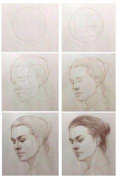 Portre çizim tekniği.