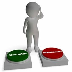 How to speak strengths and weaknesses in a job interview
