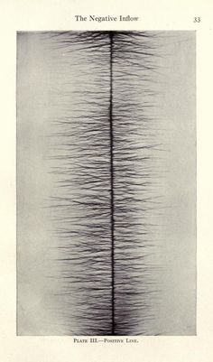 Plate III. The negative inflow, positive line. Experimental studies in electricity and magnetism_ 1914 | nemfrog