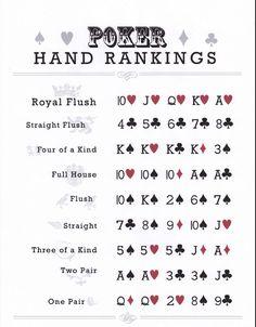 Printable Poker Hands | Printable-Poker-Hands-Chart.jpg