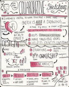 "Sketchnotes from UXCL13 ""Collaborative sketching"" talk by @tomalterman, 31 August 2013 