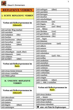 Deutsch als Fremdsprache DaF DaZ Grammatik - reflexive Verben