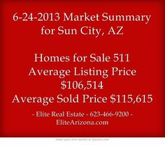 6-24-2013 Market Summary for Sun City, AZ Homes for Sale 511 Average Listing Price $106,514 Average Sold Price $115,615