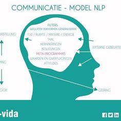 You have brains in your head. You have feet in your shoes. You can steer yourself any direction you choose. - Dr. Seuss -  Wil je weten HOE? Maak een afspraak via info@bvida.nl en de koffie/thee staat klaar.  #coach #mindsonar #duurzaamcoachen #teamcoach #businesscoach #popupteamroom #Heerlen #Limburg #WijkvanMorgen #Avantis #trainingen #NLP #workshops #effectievecommunicatie #energy #speaker #BiancaMackintosh #keynotespeaker #bvida  #crucial #freedom #clearview #nlp #ibiza #coach…
