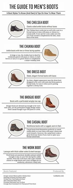 There comes that point in the season when shoes no longer cut it. That's when snow-stomping, ankle-shielding, manly leather boots step in. From Chelsea to chukka to dress boots, there are plenty of options out there to keep you warm and moving this fall/winter season.