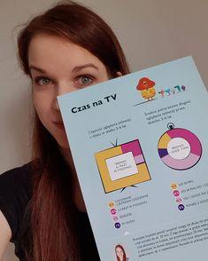 """Czy dzieci psychologów oglądają bajki?Nie wypowiem się za wszystkich ale owszem zdarza się że moja Córka - tak jak 71% przedszkolaków - spędza ze mną czas przed telewizorem. ALE! Dbam o to aby to oglądanie było mądre - zwracam uwagę nie tylko na ilość minut przed ekranem ale i na dobór wartościowych treści. Zostałam zaproszona do skomentowania badań """"Najmłodsi widzowie przed telewizorami"""" przeprowadzonych przez IQS na zlecenie kanału dziecięcego BBC - CBeebies z których dowiecie się nie… High Needs Baby, 20 Min"""