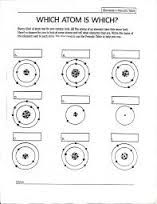 Bohr Model Worksheet Answers - Tecnologialinstante | periodic ...