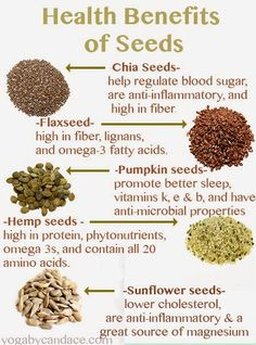 Eat Your Seeds! Seeds are some of the healthiest foods on earth - powerhouses of nutrients with an amazing array of health promoting benefits! Skinny Diva Diet: Health Benefits of Seeds [Infographic]