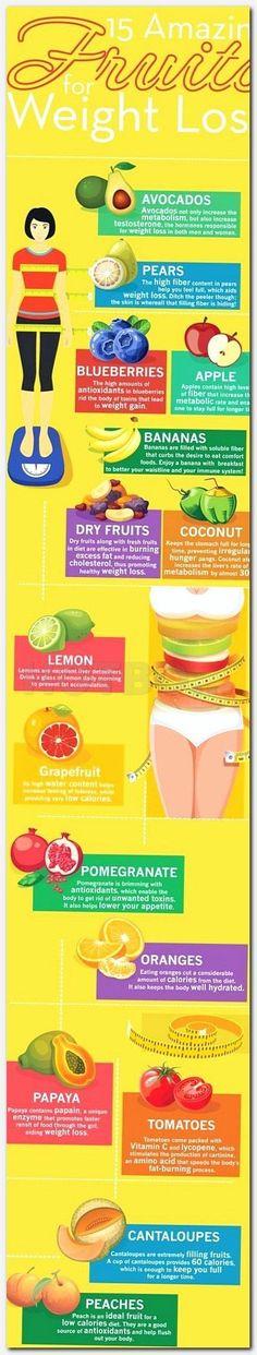 Burn Body Fat Maintain Muscle