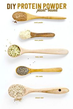 Protein Powder DIY mix from Plants- Healthy mix of chia, maca powder, hemp and almond. #glutenfree, #vegan