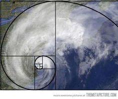 MRS. LAYCOCK!!!! Fibonacci Hurricane…