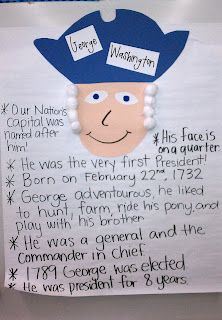 President's Day activities George Washington poster board for (No cherry trees were harmed in the making of this poster) Kindergarten Social Studies, Teaching Social Studies, In Kindergarten, Teaching Resources, Teaching Ideas, Teaching History, American Symbols, American History, School Holidays