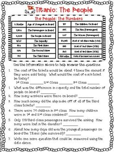 Mapping the Titanic Worksheet and more worksheets from