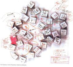 //study model diagram [Sou Fujimoto]                                                                                                                                                                                 Más