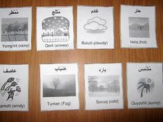Learn Weather Vocabulary