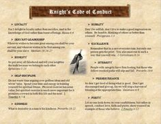 Knight's Code of Conduct