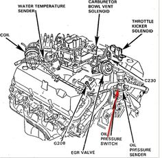 ford 460 parts diagram good 1st wiring diagram • how do i hotwire my 1987 ford e350 bing images tioga diagrams rh com 460 ford engine exploded diagram 1997 ford 460 vacuum diagram