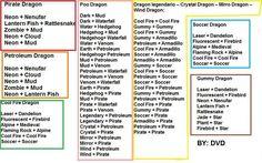 Resultado de imagen para DRAGON CITY COMBINACIONES LEGENDARIAS