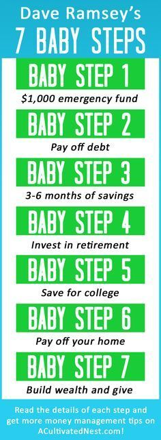 Dave Ramsey's Seven Baby Steps Explained – Finance tips, saving money, budgeting planner Dave Ramsey, Financial Peace, Financial Tips, Financial Planning, Retirement Planning, Budgeting Finances, Budgeting Tips, Ways To Save Money, Money Saving Tips