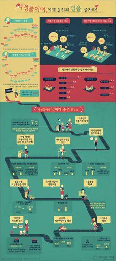 [인포그래픽] 출산휴가, 아이돌봄 서비스 등 꼼꼼해진 여성지원 #welfare / #Infographic ⓒ 비주얼다이브 무단 복사·전재·재배포 금지