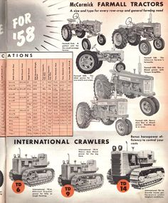 Farmall Tractors, Old Tractors, International Tractors, International Harvester, Old Farm Equipment, Vintage Tractors, Advertising, Ads, Case Ih