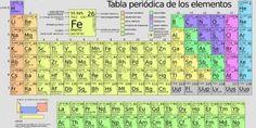Pin de martha cecilia en tabla periodica pinterest tabla elementos de la tabla periodica tabla periodica de los elementos quimicos tabla periodica de urtaz Images