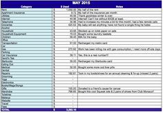 save-spend-splurge-may-2015-budget-roundup-expenses