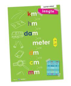 Educatieve poster, lengtematen