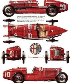 The story of a Legend .#proudtobeitalian #italiansdoitbetter @garageitaliacustoms