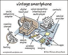 Life before smartphones.  Design Credit: Wrong Hands  http://wronghands1.wordpress.com/2014/02/27/vintage-smartphone/