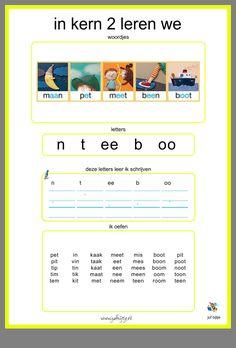 School Posters, School Hacks, Kids Learning, Spelling, Homeschool, Language, Classroom, Letters, Teaching