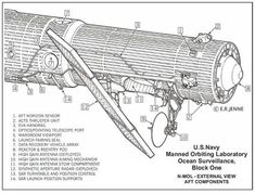 Nasa Space Program, Space Rocket, Space Images, Space Station, Space Crafts, Gemini, Technical Drawings, Spaceships, Rockets