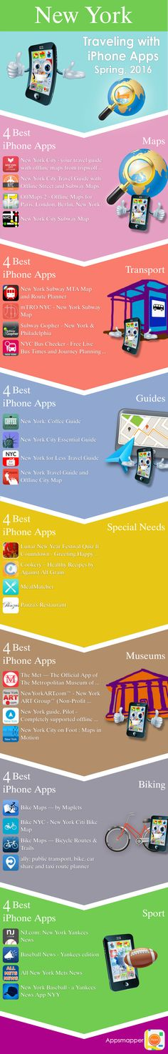 New York iPhone apps: Travel Guides, Maps, Transportation, Biking, Museums, Parking, Sport and apps for Students.