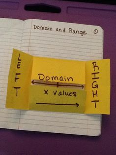 Foldable for Domain & Range & plotting/remembering quadrants Interactive Student Notebooks, Math Notebooks, Math For Kids, Fun Math, Cartesian Coordinates, Sixth Grade Math, Third Grade, Math Classroom, Classroom Ideas