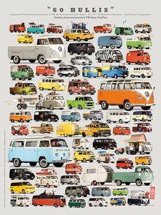 VW. #vintage #car #poster