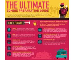 Zombie Survival Guides