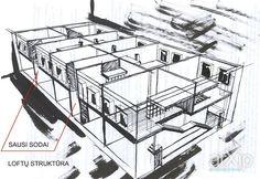 Концепция лофтов: архитектура, 2 эт | 6м, жилье, модернизм, 1000 - 3000 м2, каркас - ж/б, здание, строение #architecture #2fl_6m #housing #modernism #1000_3000m2 #frame_ironconcrete #highrisebuilding #structure arXip.com