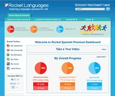Rocket Spanish: The Award Winning System That Gets You Speaking Spanish & Loving Spanish Culture Rocket Languages spanish - Official Rocket Sp (And the best thing is – it only takes minutes a day) Try it now for free!