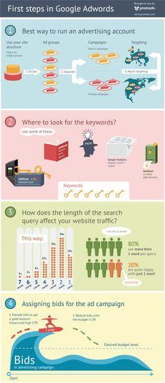 First Steps In Google Adwords    Want help with digital marketing? To get free Facebook Marketing Strategies videos, go here:  https://www.facebook.com/digitalmarketingblueprint/app_100909093340618