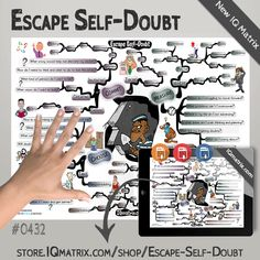 The Escape Self-Doubt IQ Matrix explores how to overcome the doubts that are holding you back from achieving your goals. Self-doubt is often the dividing line between successful and unsuccessful people. Successful people have learned how to overcome their doubts. They, therefore, move forward with confidence, even during times of uncertainty. Eliminating self-doubt won't remove the uncertainty from your life. It will, however, help you work through...  #selfdoubt #mindmap #iqmatrix Move Forward, Achieve Your Goals, Inevitable, Successful People, Self Confidence, Self Care, Psychology, Journaling, Spirituality