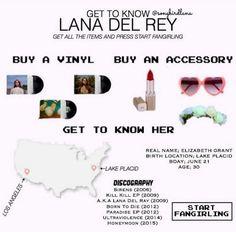 Cute! Lana Del Rey fangirl checklist #LDR lol